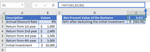 npv function example 2