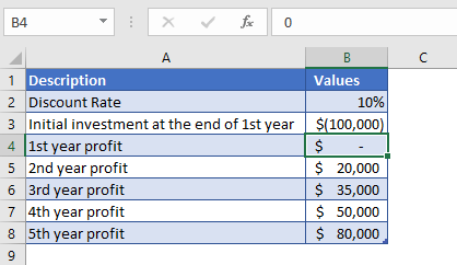 npv function example 1 data