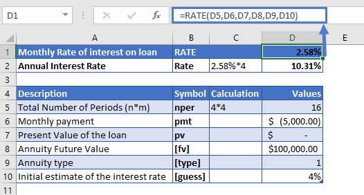 rate function example 2