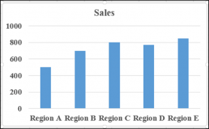 Changing The Format of the Font of the Entire Chart in VBA
