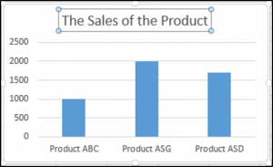 Chart with title added using VBA
