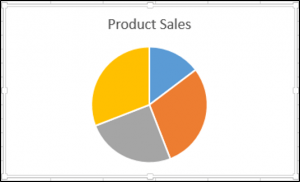 Pie Chart without Labels