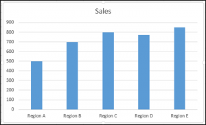 Source Chart For Formatting in VBA