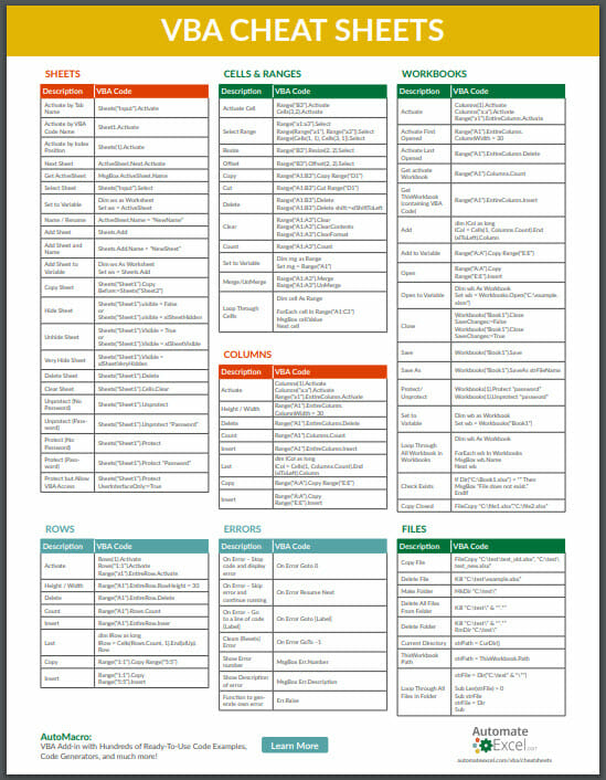 vba cheatsheet pdf