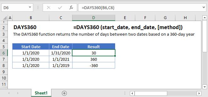 DAYS360 Main Function