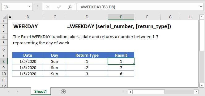 WEEKDAY Main Function