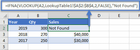 ifna function excel