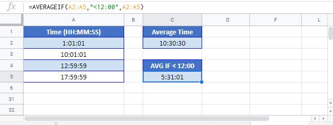 Average Time Google
