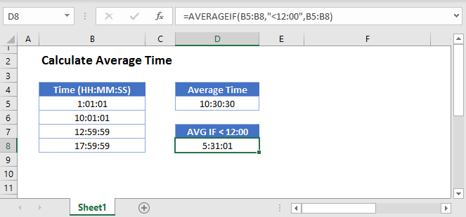 Average Time Main