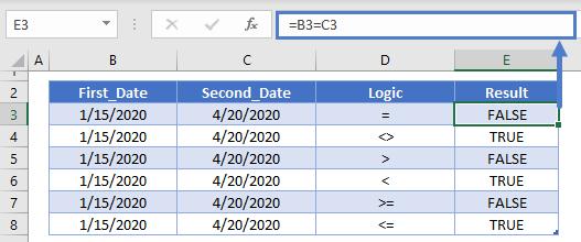 Compare two dates