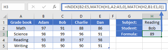 Match Example