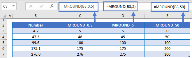 Mround Combination