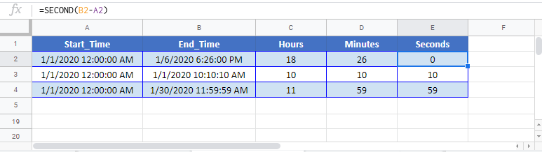 Time Difference Google