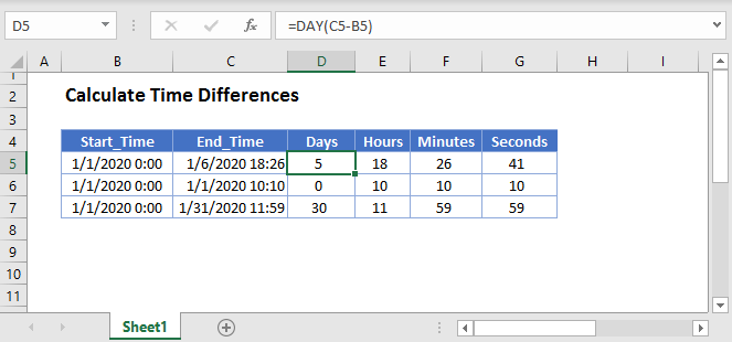 Time Difference Main