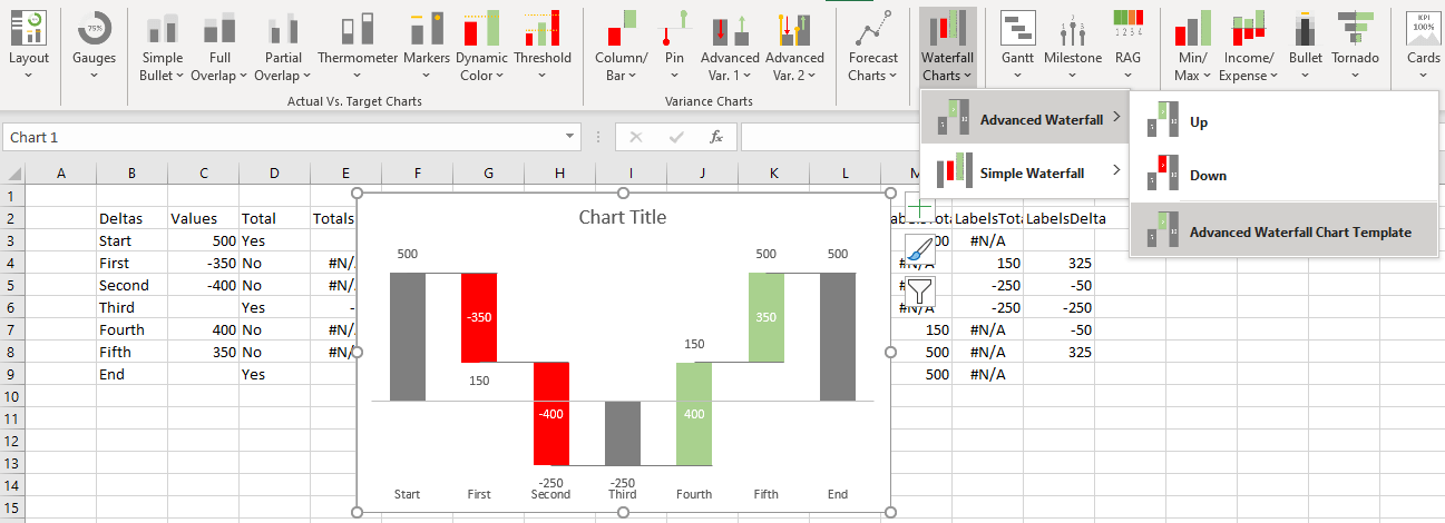 chart add in