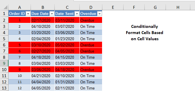 conditional format cell value title