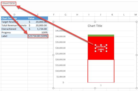 Creating custom data labels in Excel