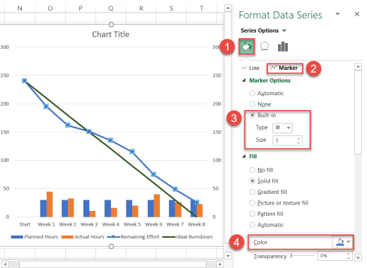 Customize the remaining effort line