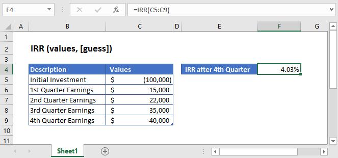 IRR Formula Excel - Calculate Internal Rate of Return