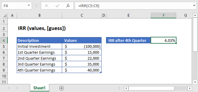 Excel Function IRR