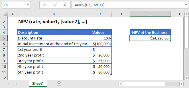 Excel Function NPV