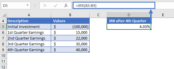 Excel Function IRR Example 1