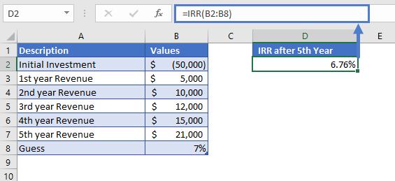 Excel Function IRR Example 2