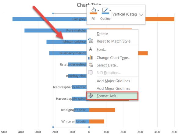 Moving category axis labels to the left in Excel
