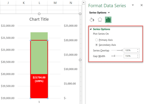 Moving data series to the secondary axis in Excel