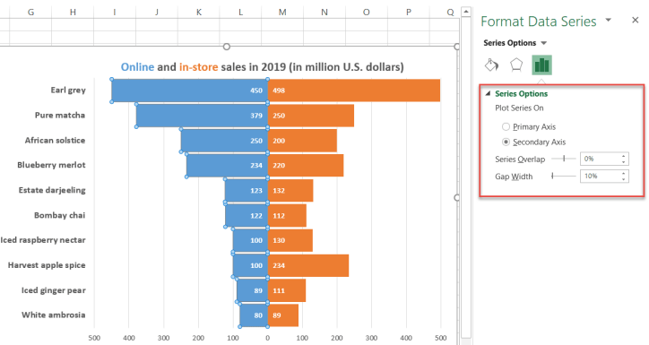 Resizing chart bars in Excel