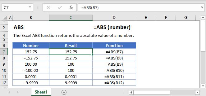 ABS Main