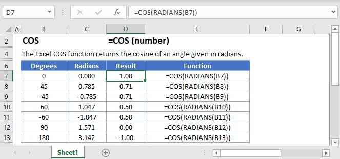 COS Main