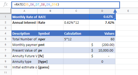 RATE Google