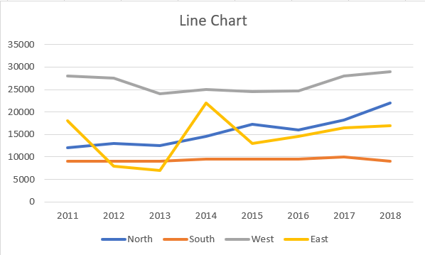 Standard Line Chart Header