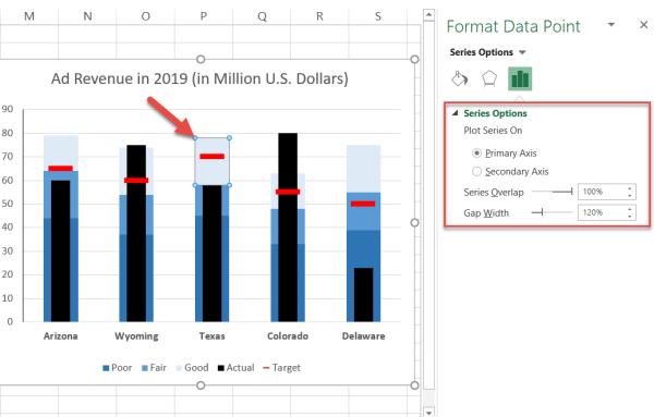 Adjust the gap width between the chart columns