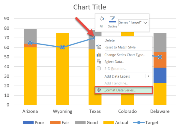 """Create the data markers for Series """"Target"""""""
