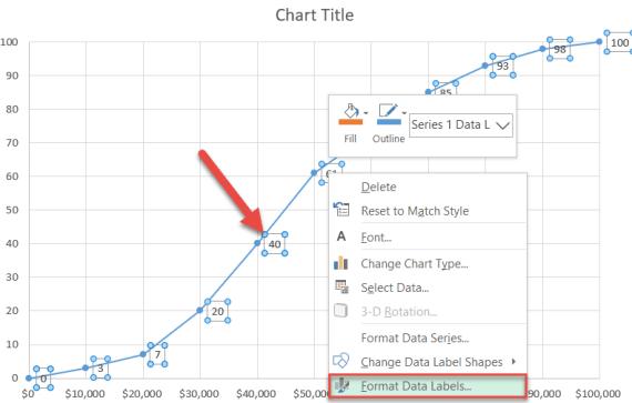 Format data labels in Excel